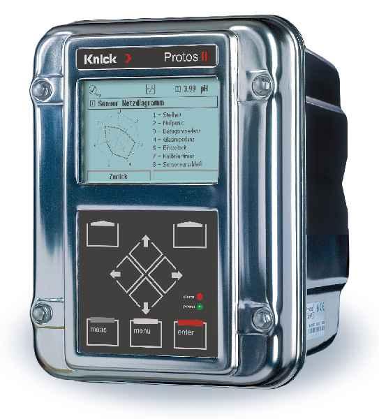 Premium-Transmitter Protos II im Edelstahlgehäuse