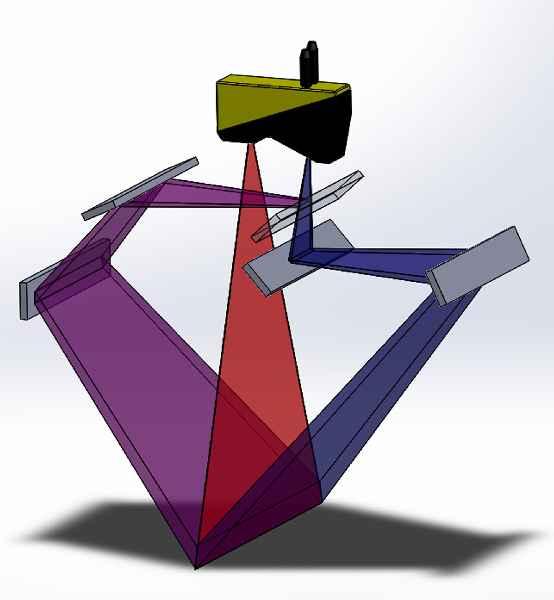 Aus eins mach zwei: Die Kamera-Strahlengänge werden mit einem halbdurchlässigen Spiegel getrennt, um komplexe Formen hochpräzise zu scannen
