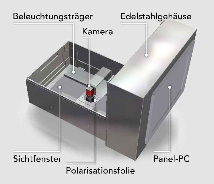 Für eine Baureihe von Süßwarenmaschinen mit mittlerem Durchsatz hat Bi-Ber eine stark verschlankte 2D-Formenleerkontrolle gefertigt