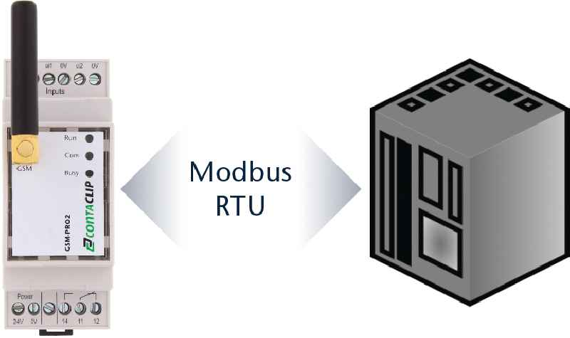The compact communication module features a Modbus RTU interface for easy data exchange with the PLC