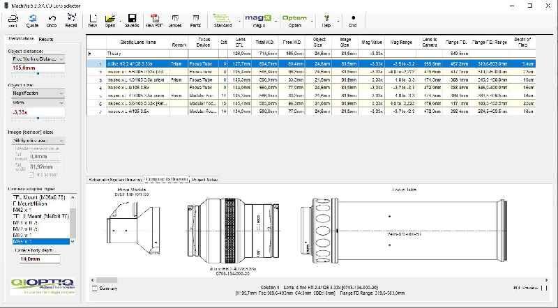 Die Software führt schnell zum richtigen Machine-Vision-Objektiv inklusive Zubehörliste, Konstruktionsdaten und 3-D-Zeichnung