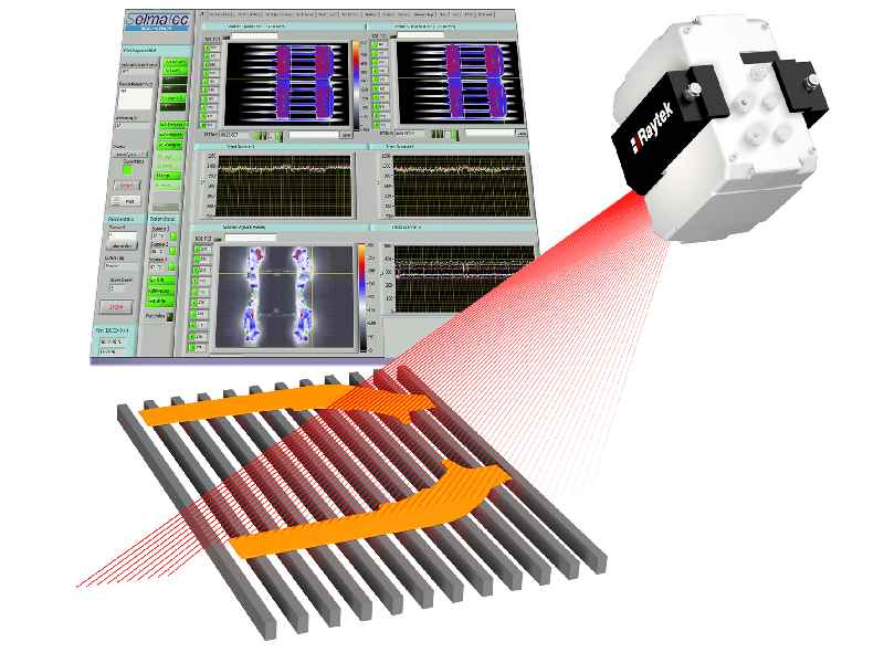 Die maßgeschneiderten Qualitätsüberwachungslösungen für Pressenstraßen kombinieren Pyrometer (hier: ein Zeilenscanner) und ausgefeilte Software