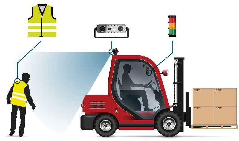 The embedded driver-assistance system detects people wearing high-visibility clothing in the dark and in bright light