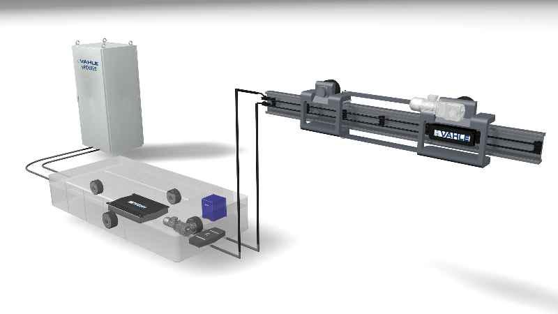 Schematische Darstellung der Leiterschleifenauslegung bei vPOWER zur Versorgung eine Elektrohängebahn